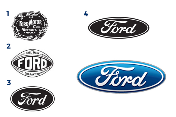 evolucion logo ford